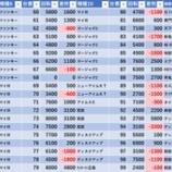 『8/9 エスパス新小岩 旧イベ』の画像