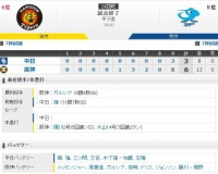 セ・リーグ T6-3D[9/29] メッセ引退試合で阪神CSへあと1!陽川大山1発!7投手継投!