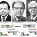第78回ノーベル生理学医学賞 アーバー、スミス、ネイサンズ「制限酵素の発見と分子遺伝学の夜明け」