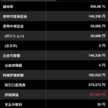 『2020年4月13日週(108週目)でのFXプライム累計スワップは68,151円になりました。』の画像