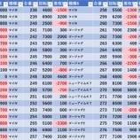 『9/19 キューデンアネックス西新井 旧イベ』の画像