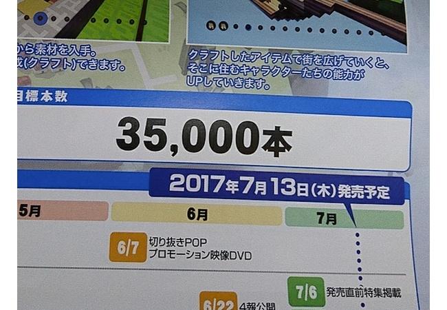 日本一新作『ハコニワカンパニワークス』目標本数:35000本→売上4586本