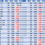 『8/4 ミュー川口芝 ちゅんげーリサーチ』の画像