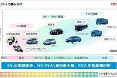 日産、燃料電池車の開発計画 いったん凍結