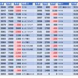 『10/25 楽園渋谷駅前 』の画像