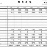 『【住民投票結果】「区割りに反対」が最も多く支持された結果に - 浜松市区の再編に関する住民投票』の画像
