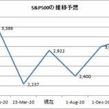 『S&P500指数は年末3,000、1年後は3,160へ』の画像