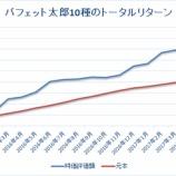 『【トータルリターン20ヶ月目】「バフェット太郎10種」VS「S&P500ETF(IVV)」』の画像
