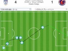【 動画 】デビュー戦で初ゴールのパチューカ本田がコメント!「興奮した!言葉にならない」