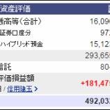 『週末(5月13日)の保有資産。4億9203万2186円』の画像