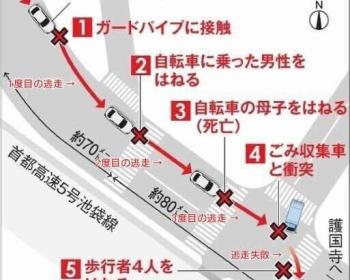 池袋暴走事故の飯塚幸三さん、来週には書類送検の方針が固まる