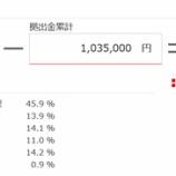 『2021年1月(45カ月目)の東京海上日動のiDeCoの評価額は+38,289円でした。』の画像