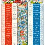 『【乃木坂46】本日の『紅白歌合戦』フルメンバーでの出演が発表に!!!!!!キタ━━━━(゚∀゚)━━━━!!!』の画像