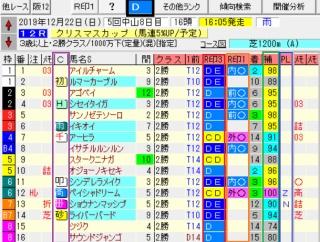 【9月18日オリジナル出馬表[レースレベル・レースメモ]】※完全版限定コンテンツ※