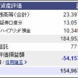 『週末(11月5日)の保有資産。1億5496万。』の画像