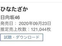 【日向坂46】『ひなたざか』売上枚数の評価は如何に・・?