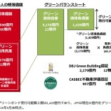 『日本リテールファンド投資法人 サステナブルファイナンス大賞を受賞』の画像