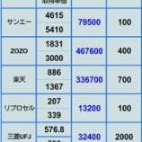 『【評価損拡大中】1月23日 株評価損益』の画像