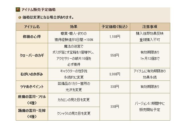 【悲報】DQ10、課金要素が多数追加され話題にwww
