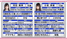 日向坂46・小坂菜緒ちゃん、目標の芸能人は西野七瀬!
