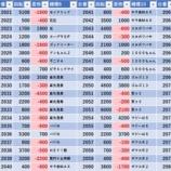 『1/27 エスパス新大久保駅前 旧イベ』の画像