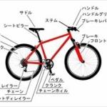 俺「自転車のパーツに2万」みんな「たっけー頭おかしいだから彼女できない」だれか「新幹線で大阪のライブいってきた」