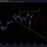 『エリオット波動から見る日経平均株価 安倍総理辞任後のマーケットはどうなるのか?』の画像