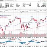 『【祝】米主要三指数が史上最高値を更新!米国株は懐疑の中でまだまだ育つ!!』の画像