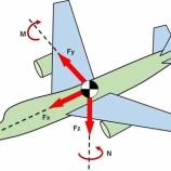 "『""AircraftDynamics""ライブラリ製作開始』の画像"