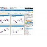 『セントラル短資FXの「FXライブ!」に無料売買メールサービス追加!』の画像