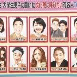 『【乃木坂46】この並びは凄い・・・『文化祭に呼びたい有名人』6位に乃木坂46がランクイン!!!』の画像