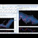 『LION FXのボリ平ドラゴン式設定方法と新たなる発見?FX動画』の画像