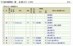 【競馬】武豊 土曜函館で4戦2勝
