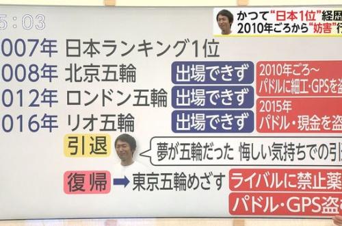 【悲報】カヌー鈴木、「生命体として終わってる」と批判されるのサムネイル画像