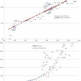 『人口による株価予測の最新版』の画像