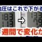 血圧を下げるには水飲んで汗かくスポーツが1番効果的?