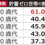 『日本人の半分は貯金ゼロ!一億総中流時代は終焉へ。』の画像