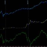 『ドル崩壊。金銀上昇へ。』の画像