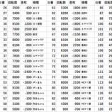 『3/28 グランパ中野 俺シュラン、SS翔、嵐・梅屋シン』の画像