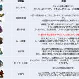 『【カートゥーンウォーズ3】ゲームガイド‐建物‐』の画像