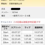 『最短4ヶ月の練習でフルマラソン完走するまで』の画像