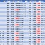 『6/24 スーパーDステーション錦糸町 』の画像
