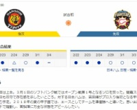 【虎実況】阪神 対 日ハム オープン戦(甲子園)[3/6]13:00~