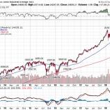 『【米国株投資のタイミング】いつ買い増すべきかについて』の画像