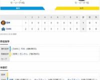 セ・リーグ DB 8-1 T[9/12] 阪神、DeNAに完敗して8年連続のカード勝ち越しは持ち越し 先発ガンケルは2被弾