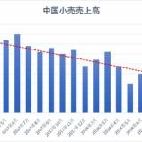 『【悲報】世界経済崩壊へのカウントダウン始まったか』の画像