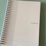 『ビジネスパーソン向け お洒落な方眼ノート LIHIT LAB.「hirakuno  ツイストノート」』の画像