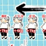 『アラフォーになって太り方が変わった気がする』の画像