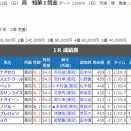 Load to Derby -第3回-