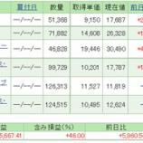 『『上昇気流+46%』 平成29年12月末時点の積立投資信託トータルリターン報告☆彡』の画像